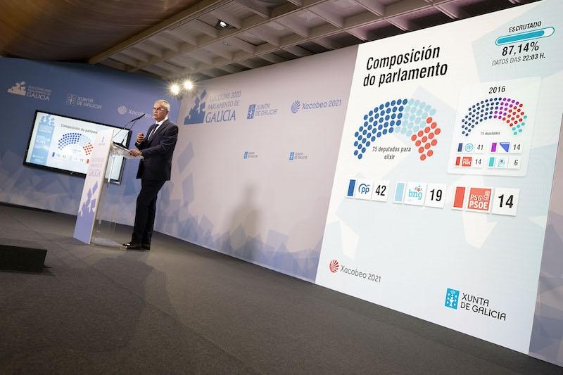 Generaldirektören för nödsituationer och inrikesfrågor, Santiago Villanueva, tillkännagav resultaten av valet till det galiciska parlamentet. Foto: Xunta de Galicia